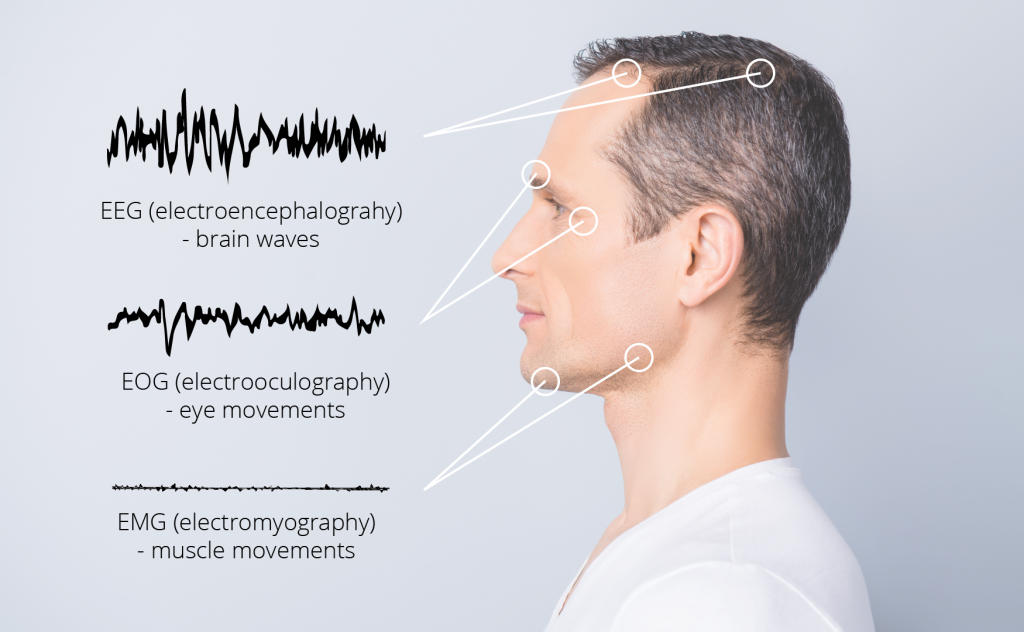 Illustration of EEG process