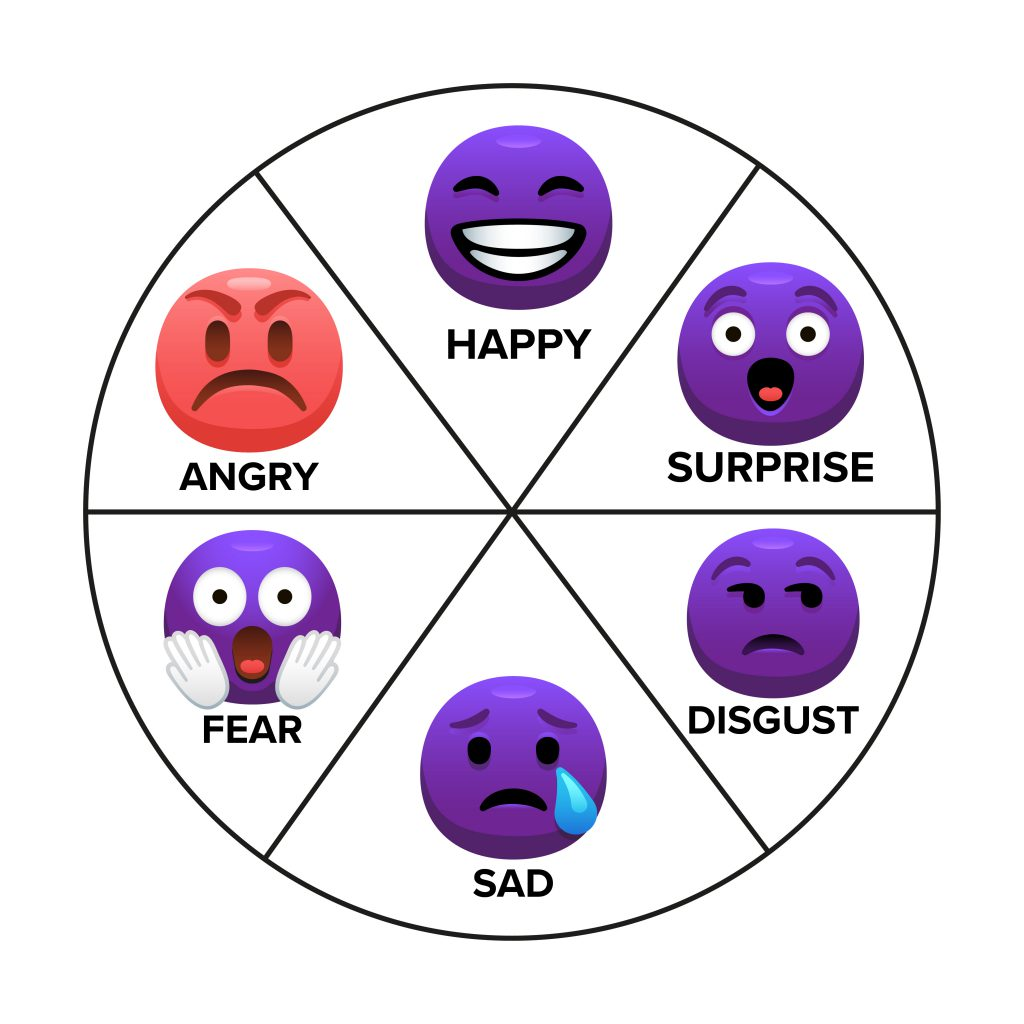 Graphic of emotions for emotional intelligence