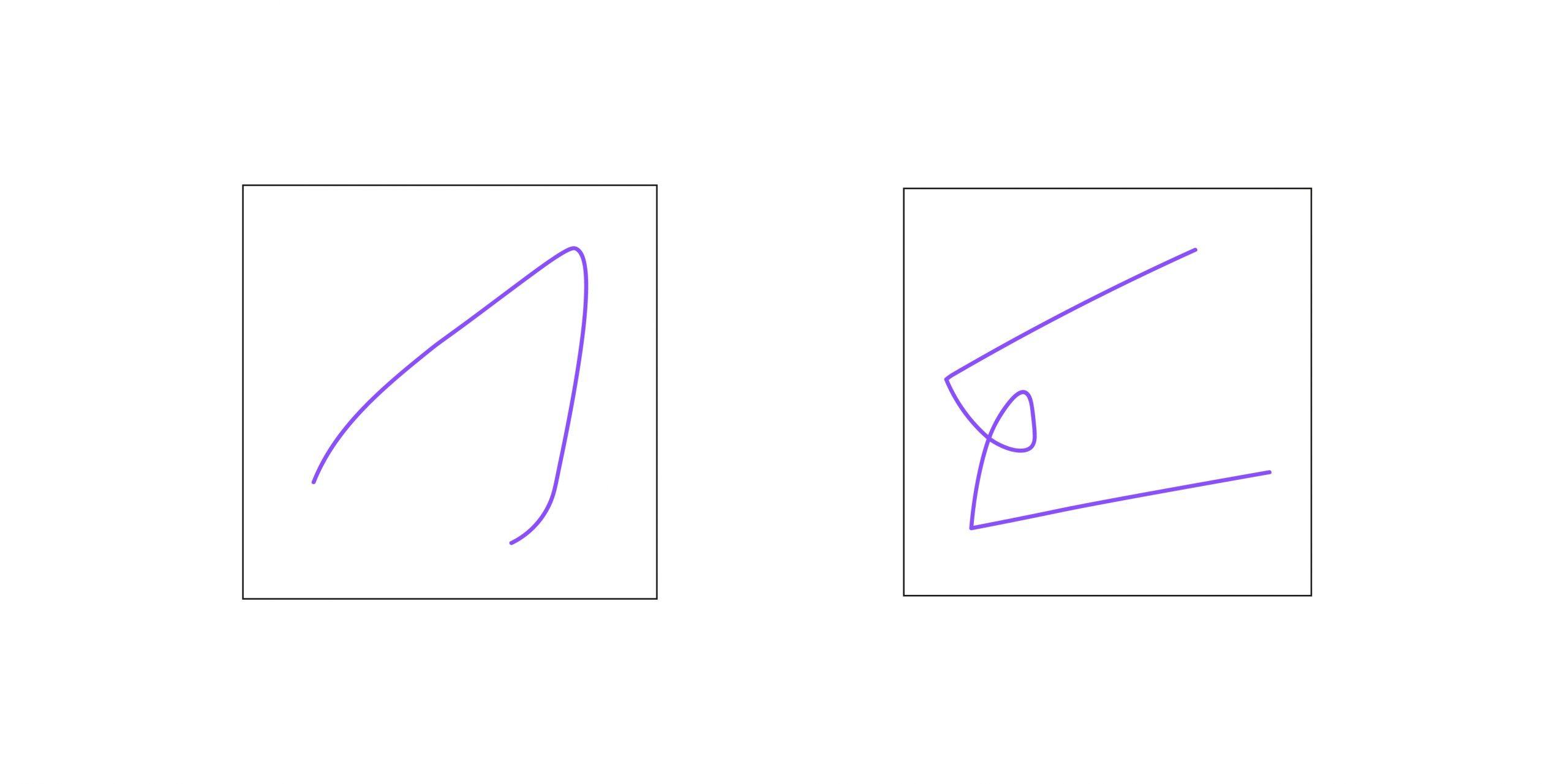 Figure shape test